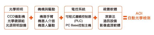 建筑施工结构检测标识